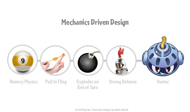 WildFlings_Mechanics_Buster